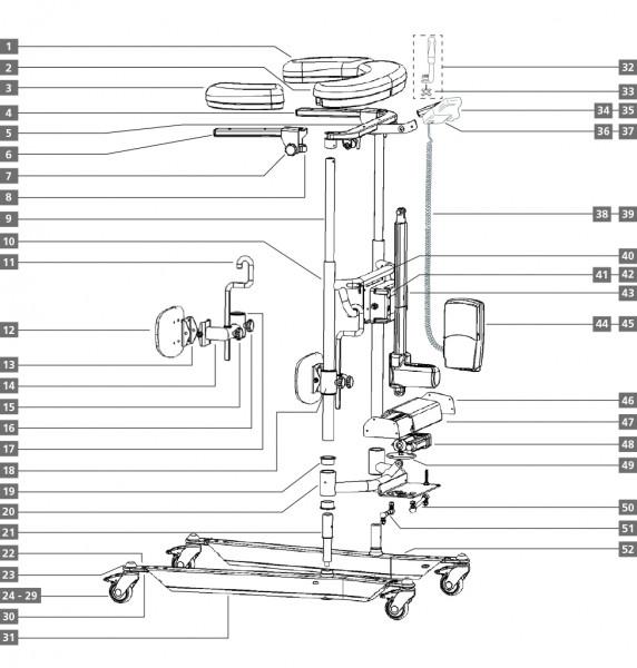 Motor/Batterie