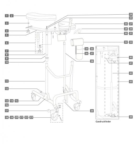 Handgriffe/Armauflagen